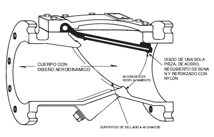 Tao Tao 110cc Atv Wiring Diagram in addition Acids And Bases Venn Diagram Wonderful Model as well Solar Well Pump Wiring Diagram likewise Door Knob Parts Diagram Fine Bright Lock Would Need For Inspiration Handle Terminology in addition 1993 Ford F150 5 0 Engine Diagram. on well pressure switch wiring diagram